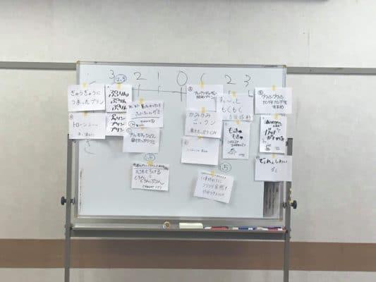 課題①応用編